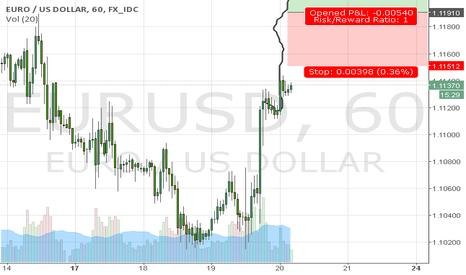 EURUSD: eurusd will buy