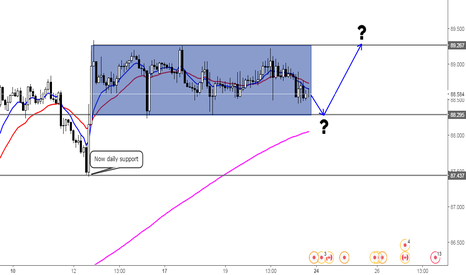CADJPY: Watch out for this pair!