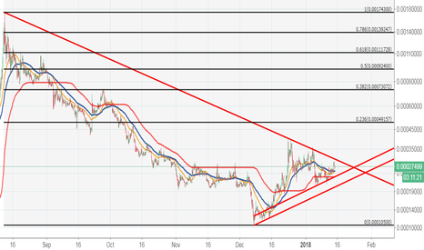 PAYBTC: PAY-BTC 240 TOOK MY ATTENTION, IN CLOSE WATCH