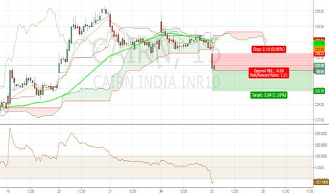 CAIRN: Cairn India Short