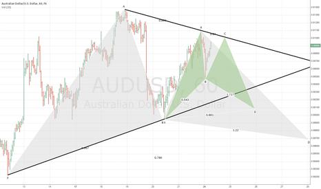 AUDUSD: harmonic in aud/usd