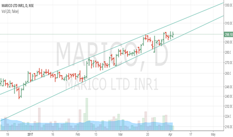 MARICO: Marico Continue to go up
