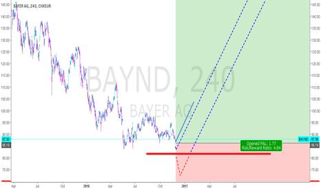 BAYN: BAYER AG - possible bottom?