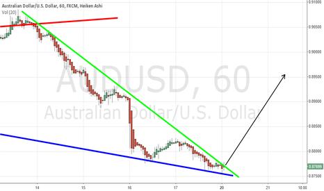 AUDUSD: AUD/USD LONG