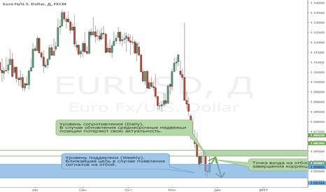 EURUSD: EURUSD. Cигнал на отбой появится после завершения коррекции