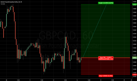 GBPCAD: GBPCAD - Long
