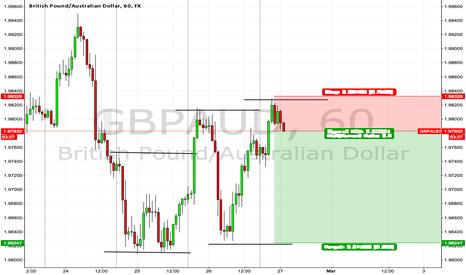 GBPAUD: short position
