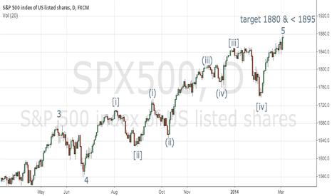 SPX500: SPX 5 of 5 wave