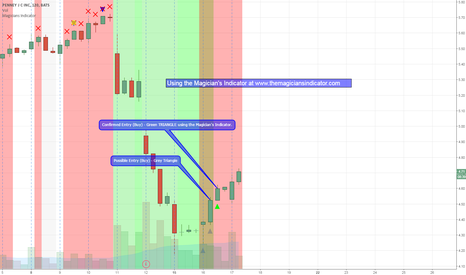 JCP: Got a clear ENTRY signal using this indicator