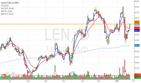 LEN: LEN the case for a re-test of $48 potential building