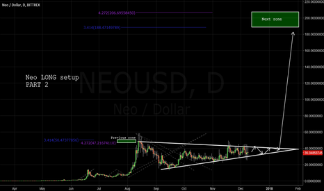 NEOUSD: NEO: Wedge pattern tightening (PART 2)