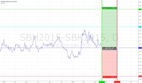 SBH2015-SBK2015: Sugar Spread