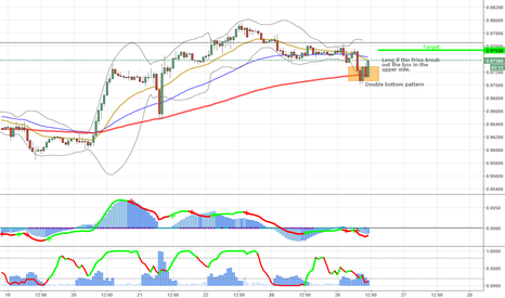 USDCHF: LONG OPPORTUNITY IN THE USDCHF - 1HOUR CHART