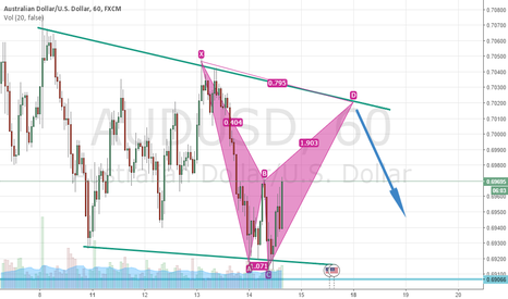 AUDUSD: Possible short on the trend line