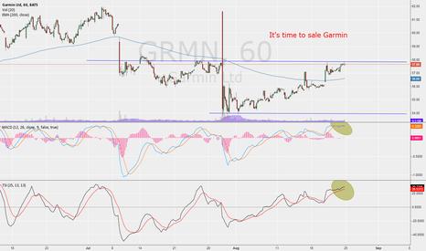 GRMN: It's time to sale Garmin