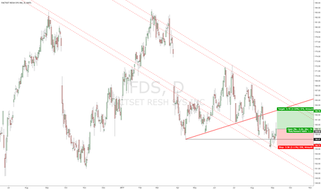 FDS: Small trade 1:1