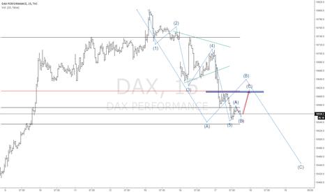DAX: largos de pco recorrido