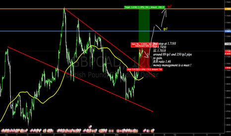 GBPCAD: placing a buy stop here