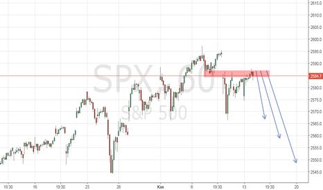 SPX: YTD...S&P 500..spx500