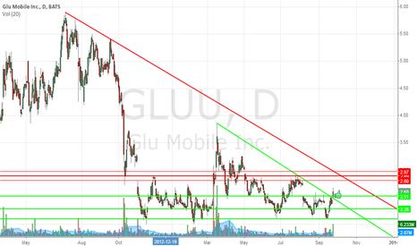 GLUU: Targets to keep your eyes glue-ed to.
