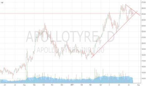 APOLLOTYRE: Pay close attention to Apollo Tyres