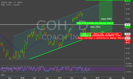 COH: The trend is your friend!