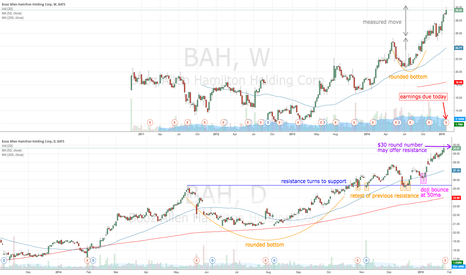 BAH: BAH earnings due today