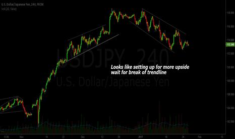 USDJPY: Downward channel