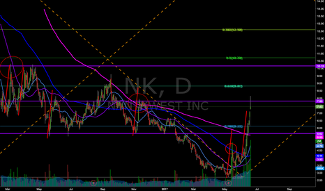 NK: NK 6-20-17
