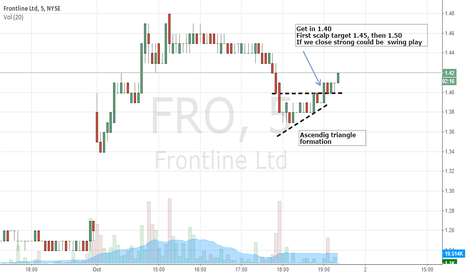 FRO: SCALP OR SWING FRO WITH ASCENDING PATTERN