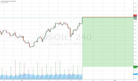 USOIL: The last fall before $50s+