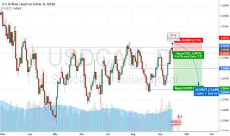 USDCAD: USDCAD Channel play