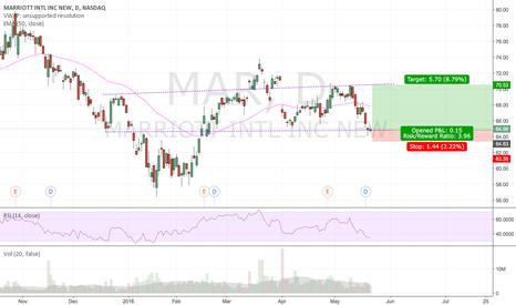 MAR: MAR - Long