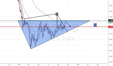 EURUSD: EUR/USD - Idea...