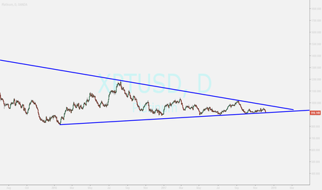 XPTUSD: PLATINUM....it's ready for falling