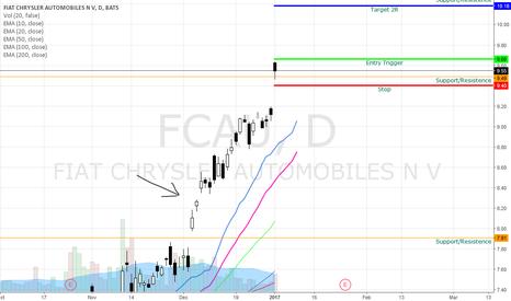 FCAU: FCAU Idea
