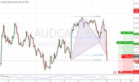 AUDCAD: audcad h1 at market bullish bat