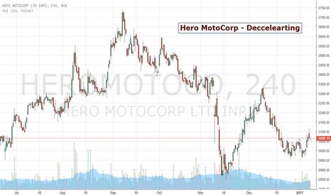 HEROMOTOCO: Hero MotoCorp - Deccelearating
