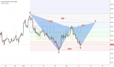 USOIL: crude oil. buy for long term