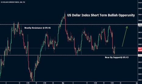 DXY: US Dollar Index Bullish Trend Opportunity