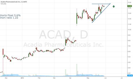 ACAD: Nice triangle