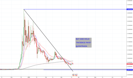 XVGUSD: XVG YOU HERAD IT FROM ME , FOLLOW IF YOU WANNA MAKE P