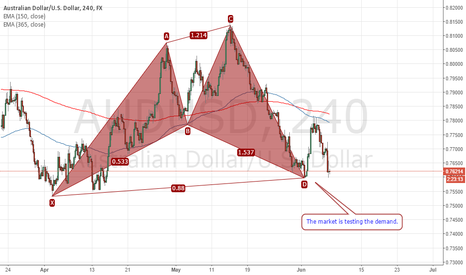 AUDUSD: Let's avoid the confusion.