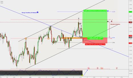 GBPCHF: GBP/CHF : Quick Trade & High R/R