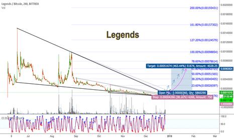 LGDBTC: LGD vs. Bitcoin, In demand for good purposes