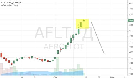 AFLT: Аэрофлот отлетался.