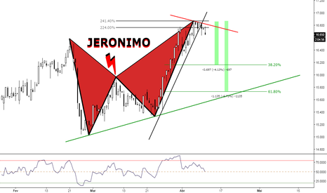 JMT: (8h) Em baixa // Jeronimo SGPS