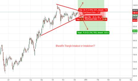 BHARATFIN: Bharatfin Triangle breakout or breakdown??