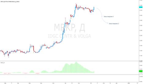 MRKP: МРСК ЦП в ожидании отчета