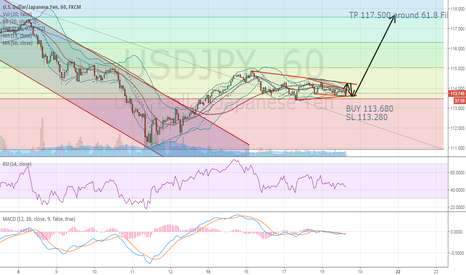 USDJPY: USD/JPY Triangle Breakout